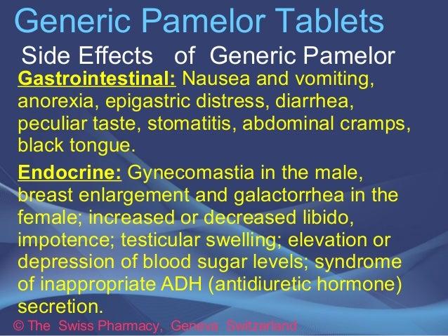 Nortriptyline Side Effects Nausea