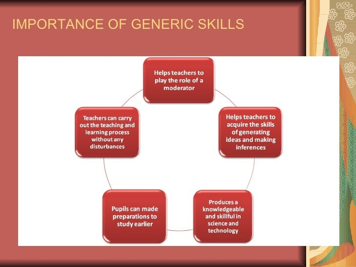 Improvable generic skills in food and service management in the UK 2011