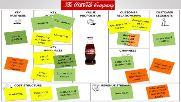 the building blocks of competitive advantage Free essay: 1 the building blocks of competitive advantage include quality, customer responsiveness, innovation, and efficiency quality from a restaurant.