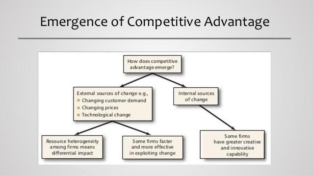 building blocks of competitive advantage The building blocks of competitive advantage to excel in today s economic environment there are four building blocks that you must adopt to obtain a.