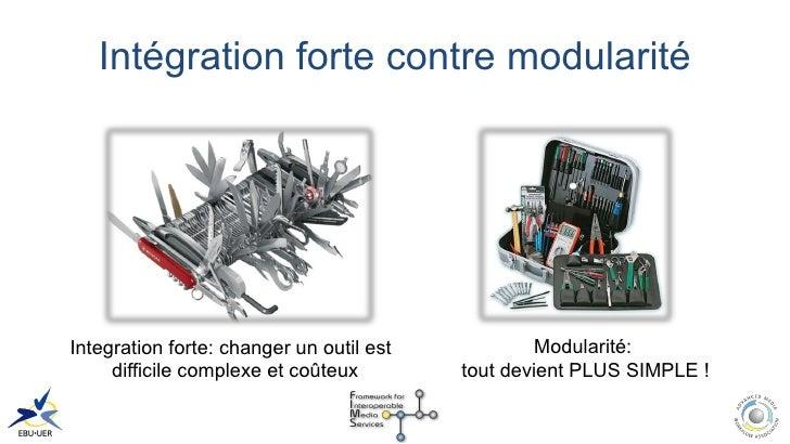 Slides d'information en français sur le projet FIMS 2011 v2.4 Slide 3