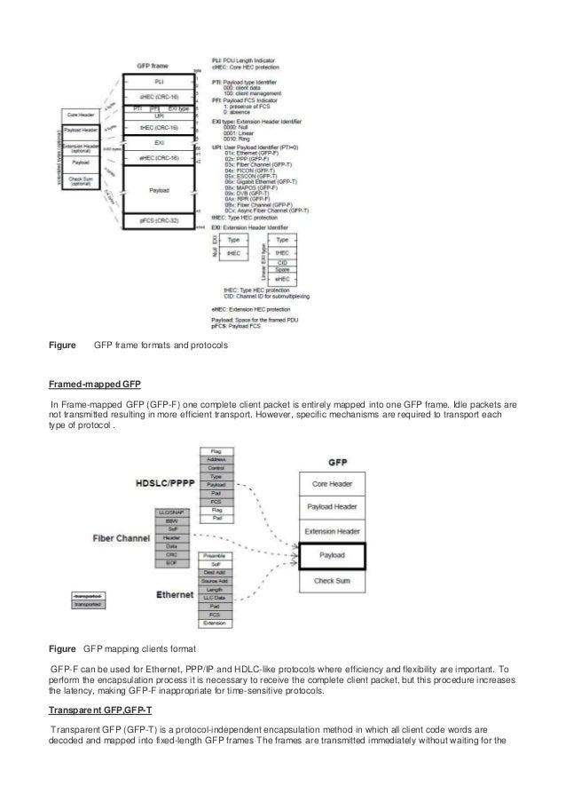 Generic framing protocol