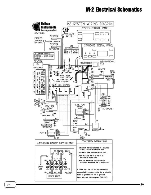 Generic install manual4