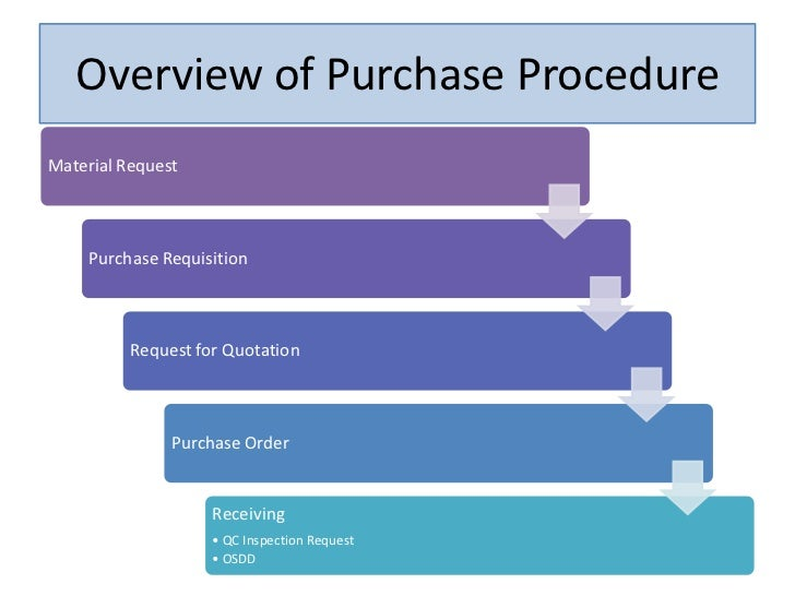 ... Withdrawn Withdrawn; 9. Overview Of Purchase ProcedureMaterial Request Purchase  Requisition ...  Generic Purchase Order