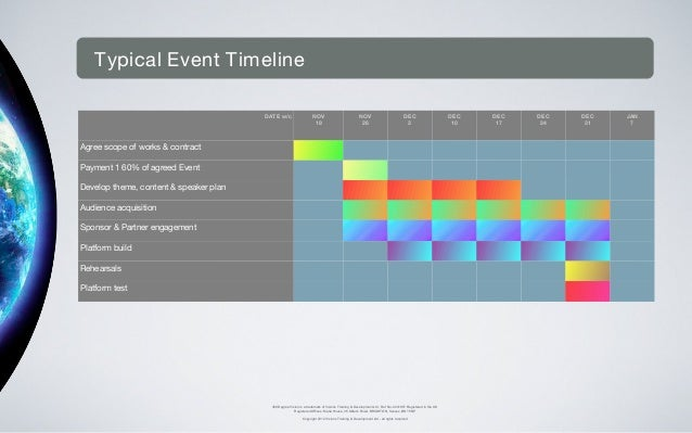 Typical Event Timeline                                        DATE w/c                    NOV                             ...