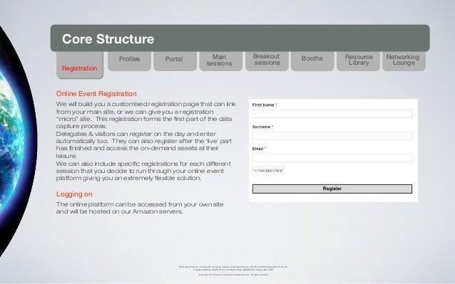 Core Structure                      Profiles        Portal                             Main                               ...