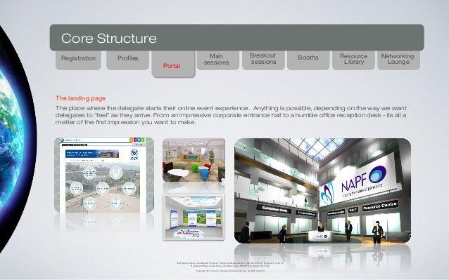 Core Structure Registration        Profiles                                           Main                                ...