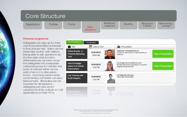 Core Structure  Registration        Profiles        Portal                                                                ...