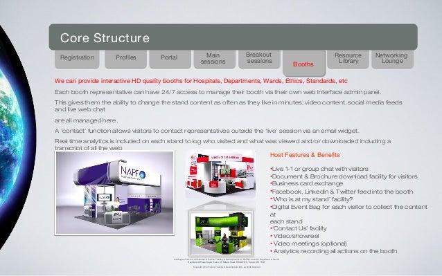 Core Structure Registration         Profiles        Portal                             Main                               ...