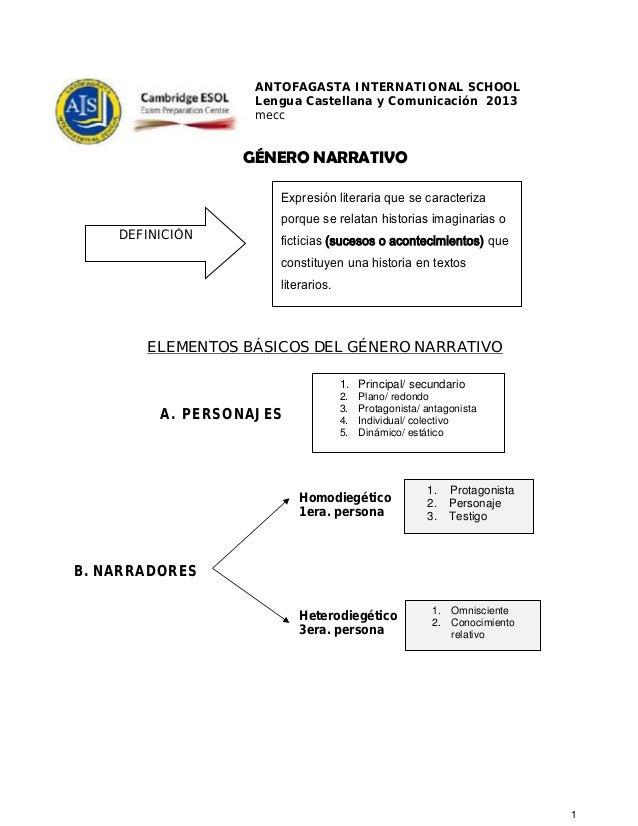 1 ANTOFAGASTA INTERNATIONAL SCHOOL Lengua Castellana y Comunicación 2013 mecc GÉNERO NARRATIVO ELEMENTOS BÁSICOS DEL GÉNER...