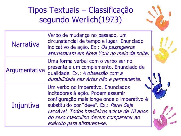 Tipos Textuais – Classificação segundo Werlich(1973) Um verbo no imperativo. Enunciados incitadores à ação. Podem assumir ...