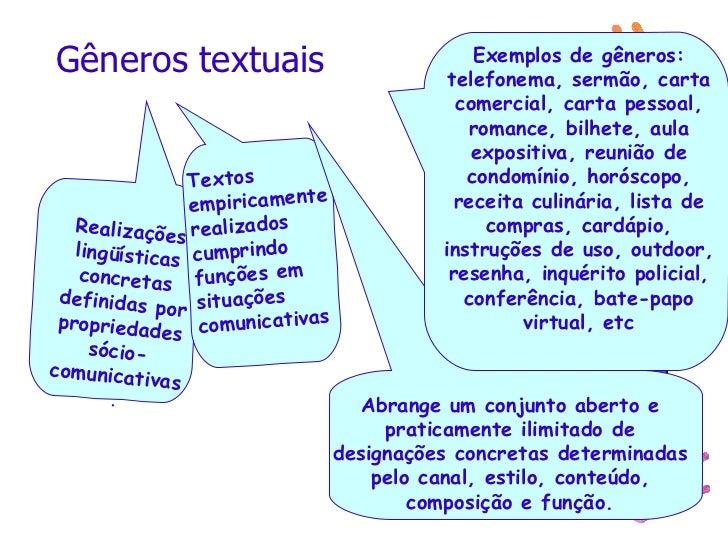 Gêneros textuais Realizações lingüísticas concretas definidas por propriedades sócio-comunicativas . Textos empiricamente ...
