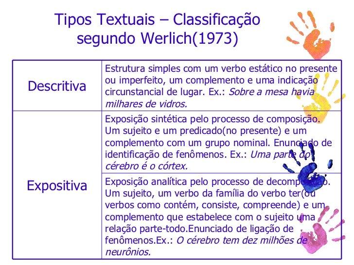 Tipos Textuais – Classificação segundo Werlich(1973) Exposição analítica pelo processo de decomposição. Um sujeito, um ver...