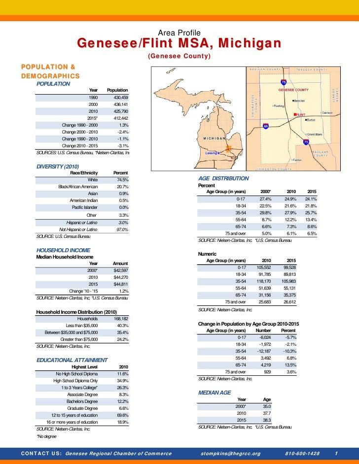 Area Profile                           Genesee/Flint MSA, Michigan                                                        ...