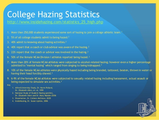 the issue of hazing in colleges in the united states As a result, dr mark taff resorted in his article that, a series of 168 cases of injuries and deaths related to fraternity hazing activities[occurred] in the united states between 1923 and 1982 (2113.