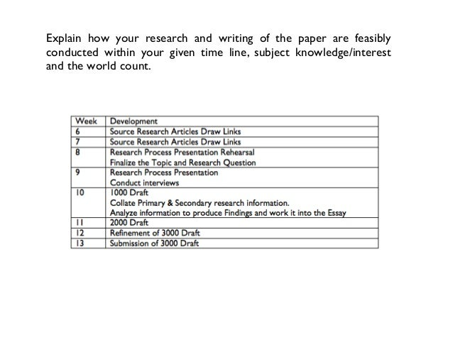 research topics in fashion industry