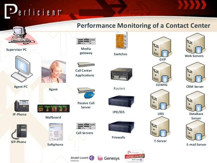 call center technology demystified pdf