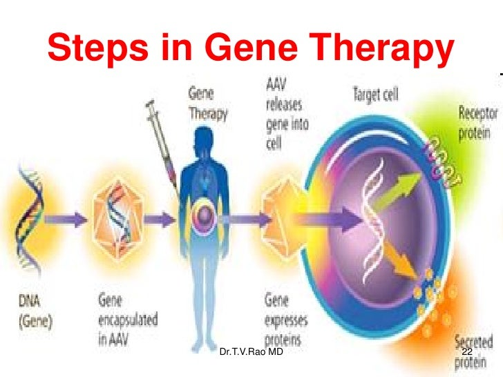 The basics of gene therapy and its challenges