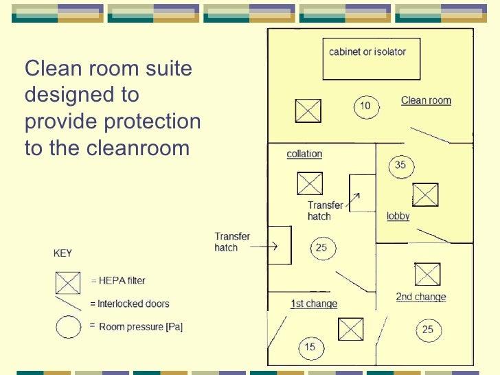 Chemotherapy Preparation Room Design