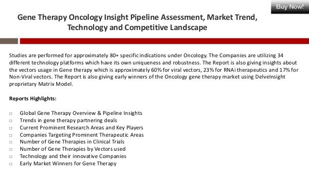 Gene Therapy Oncology Insight Pipeline Assessment, Market