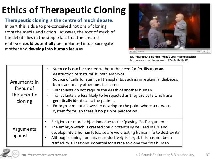 the ethical dilemma of therapeutic cloning In order to consider and explore the ethical issues and possible applications for more information concerning uk policy on research or therapeutic cloning click.