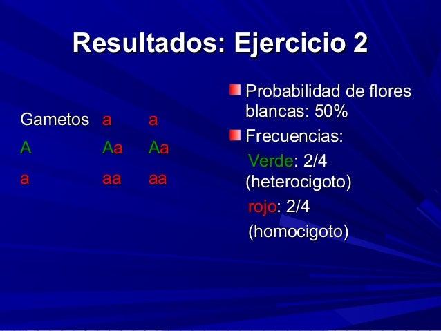 Resultados: Ejercicio 2Resultados: Ejercicio 2 Probabilidad de floresProbabilidad de flores blancas: 50%blancas: 50% Frecu...