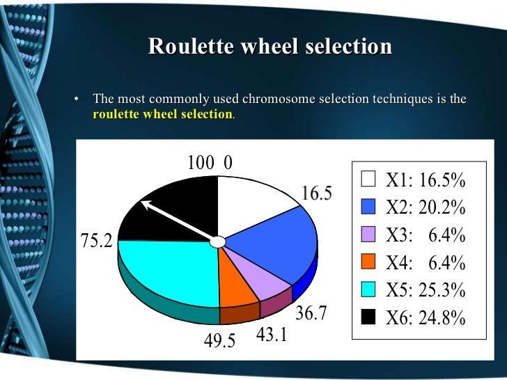 Roulette wheel selection method matlab code