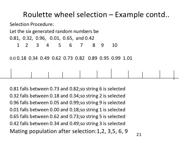 Roulette wheel selection in genetic algorithm example how to report an online casino