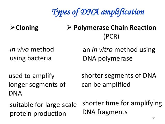 types of dna technology Recombinant dna technology a recombinant dna problem set and tutorial recombinant dna research the nih guidelines for research involving recombinant dna recombinant dna protocols an online textbook covering the protocols for recombinant dna.
