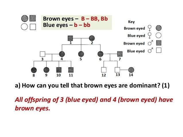 Brown ...