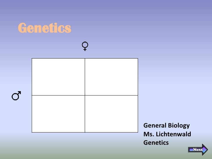 Genetics                General Biology            Ms. Lichtenwald            Genetics