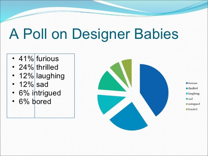 Genetics research template1 12 a poll on designer babies ccuart Gallery