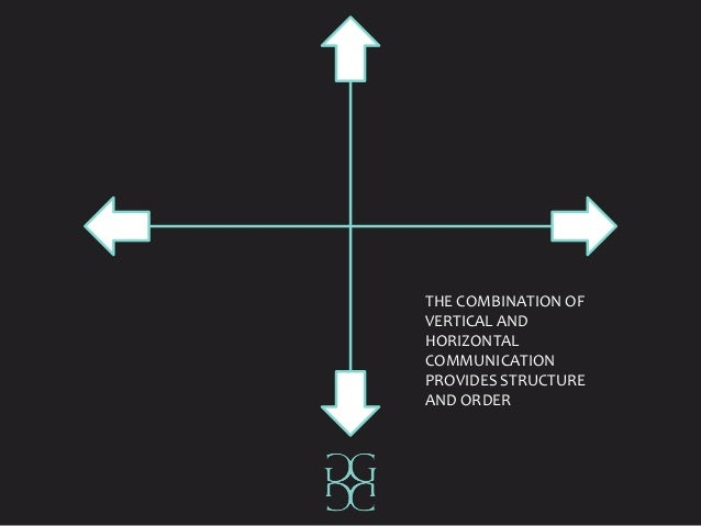 THE COMBINATION OF VERTICAL AND HORIZONTAL COMMUNICATION PROVIDES STRUCTURE AND ORDER