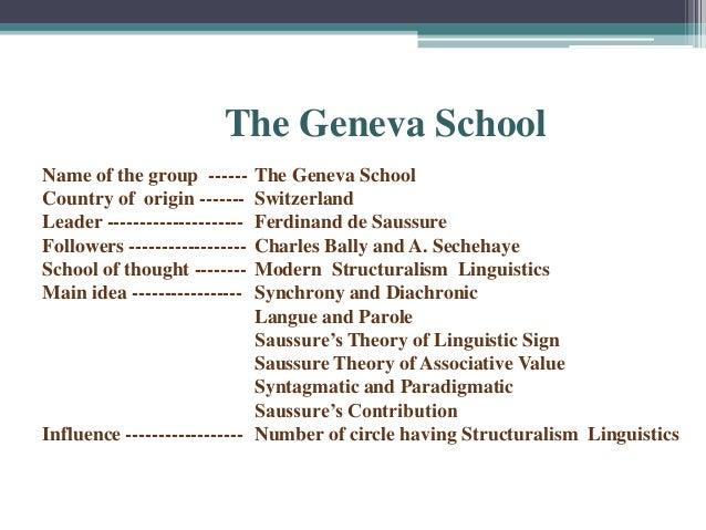 The Geneva School Name of the group ------ The Geneva School Country of origin ------- Switzerland Leader ----------------...