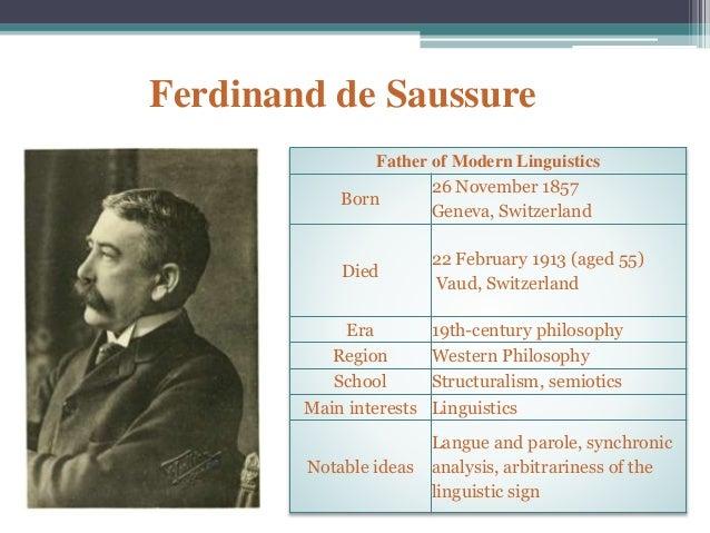 Ferdinand de Saussure Father of Modern Linguistics Born 26 November 1857 Geneva, Switzerland Died 22 February 1913 (aged 5...