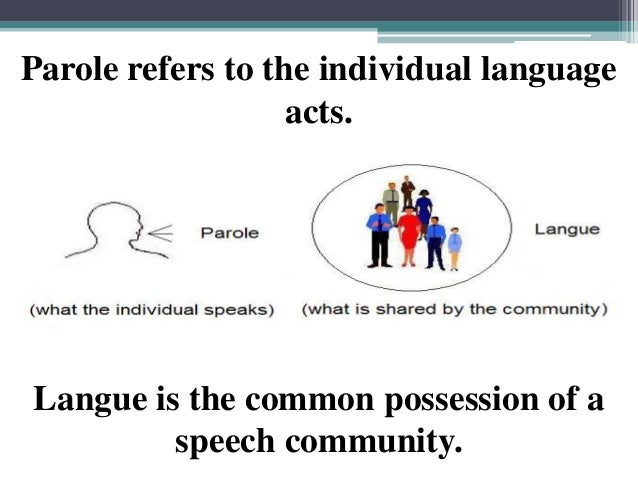 Parole refers to the individual language acts. Langue is the common possession of a speech community.
