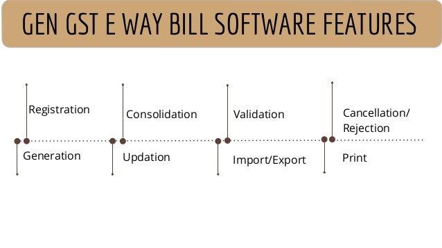 Gen GST E Way Bill Software: A Smart Solution for