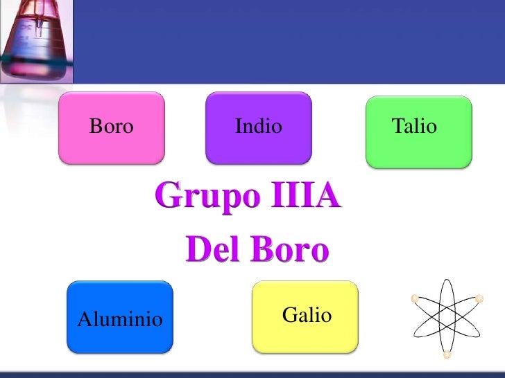 Tabla periodica 3 boro indio talio grupo iiia urtaz Choice Image