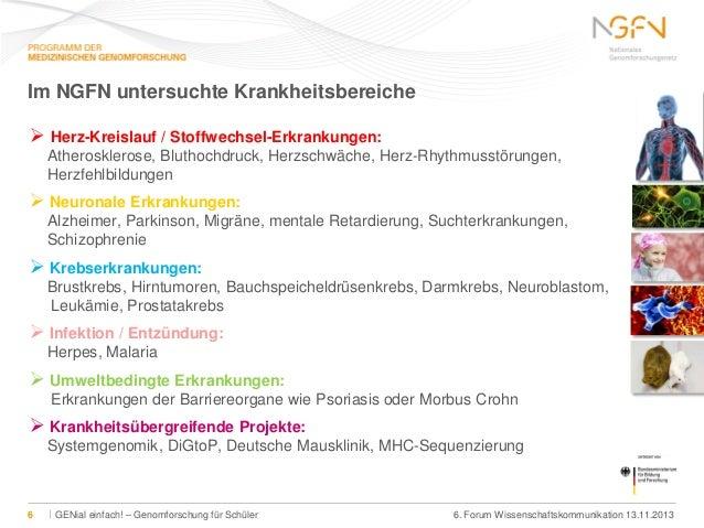 Im NGFN untersuchte Krankheitsbereiche  Herz-Kreislauf / Stoffwechsel-Erkrankungen: Atherosklerose, Bluthochdruck, Herzsc...