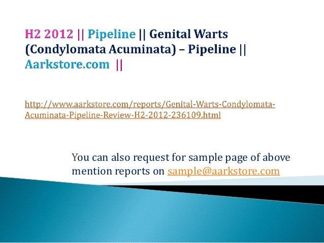 Genital Warts Condylomata Acuminata Pipeline Review