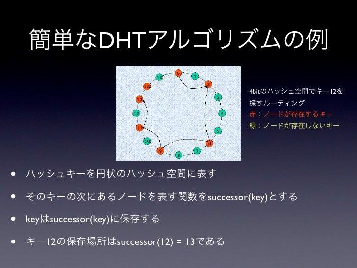 DHT •   DHT(Distributed Hash Table:                           )    •   P2P  •     dht.put(key, value); value = dht.get(key...