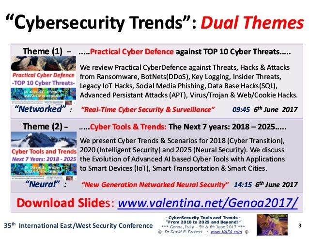 Technology Management Image: Cyber Tools And Trends