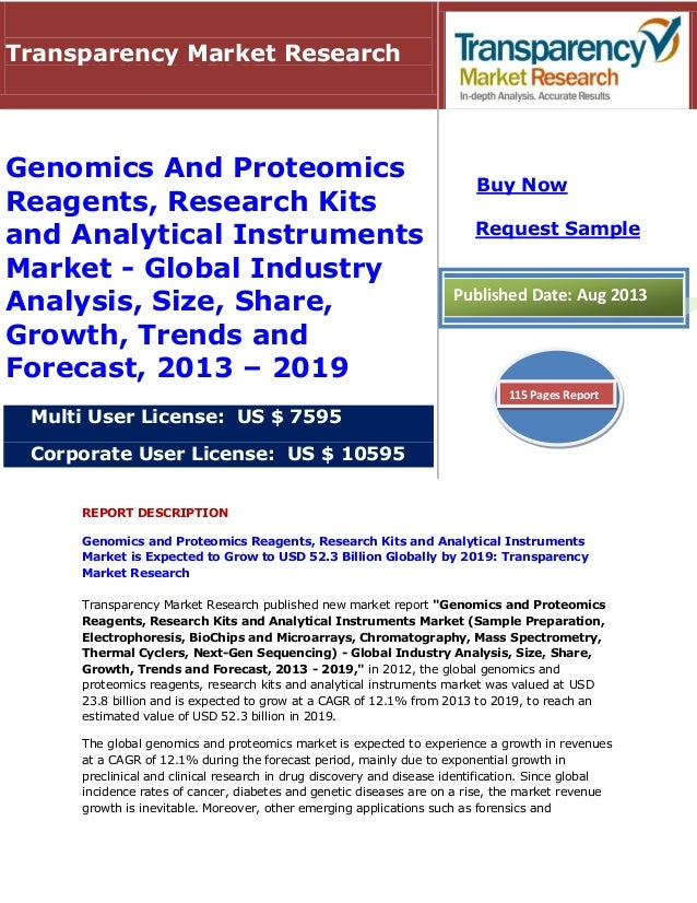 REPORT DESCRIPTION Genomics and Proteomics Reagents, Research Kits and Analytical Instruments Market is Expected to Grow t...
