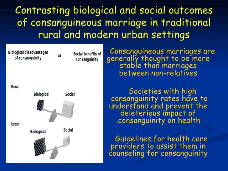 Contrasting biological and social outcomesof consanguineous marriage in traditional    rural and modern urban settings    ...
