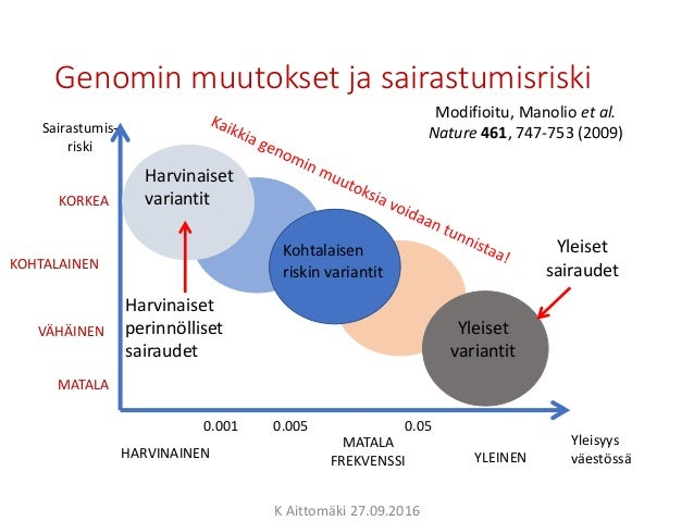 Genomikeskus