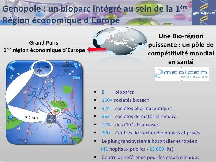 Genopole : un bioparc intégré au sein de la 1 ère  Région économique d'Europe Grand Paris  1 ère  région économique d'Euro...