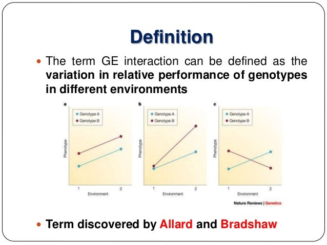 Large genotypes by environmental interaction (G x E) for yield