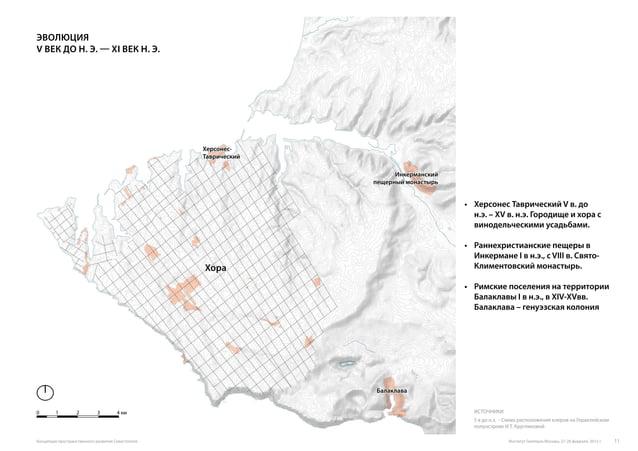 Эволюция V век до н. э. — XI век Н. Э. 0 1 2 3 4 км Хора Херсонес- Таврический Балаклава Инкерманский пещерный монастырь •...