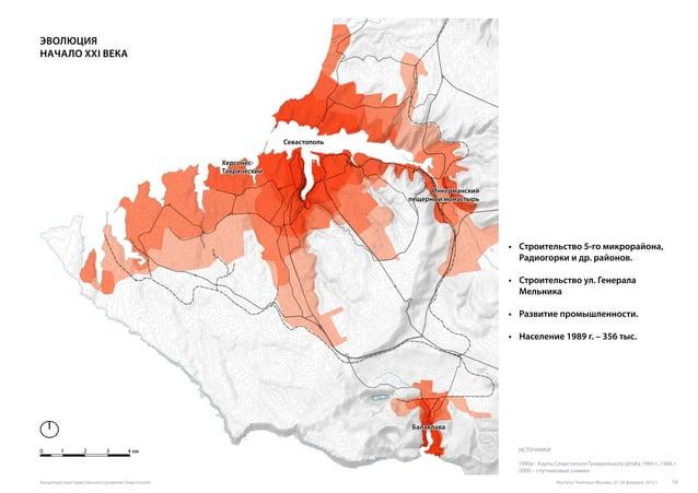 эволюция начало xxi века 0 1 2 3 4 км Севастополь Херсонес- Таврический Балаклава Инкерманский пещерный монастырь • Строи...