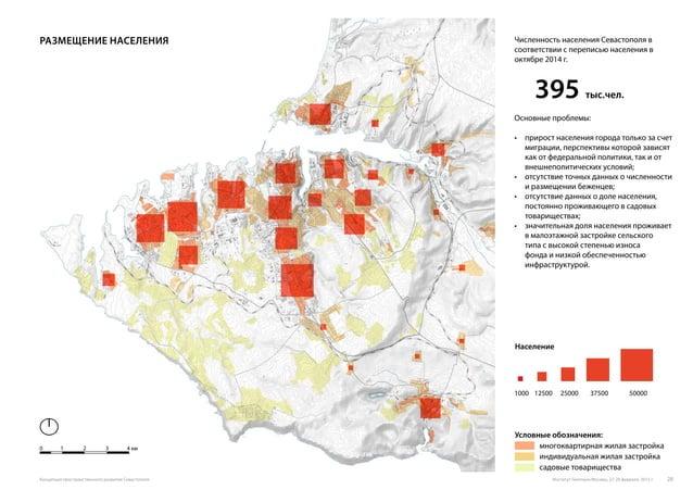 Размещение населения 0 1 2 3 4 км 1000 25000 50000 Население 12500 37500 Условные обозначения: многоквартирная жилая застр...